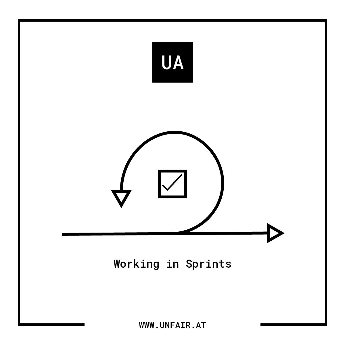 How the F*ck?: Arbeiten in Sprints [und warum es so genial ist] 1