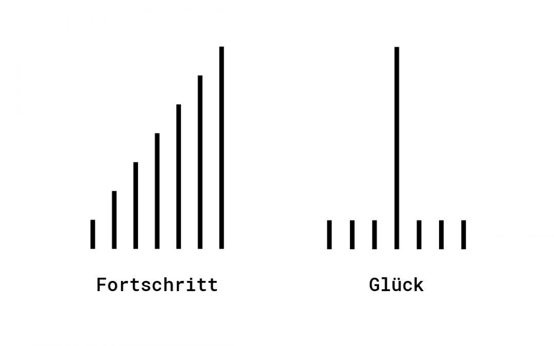 Lerne wie man Growth Hacking Experimente erfolgreich umsetzt:
